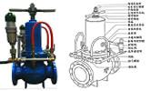 组合式减压阀门作用原理及应用