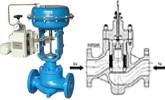 气体通过调节阀控制阀门的特性