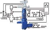 高温高压减温减压装置简图及性能特点