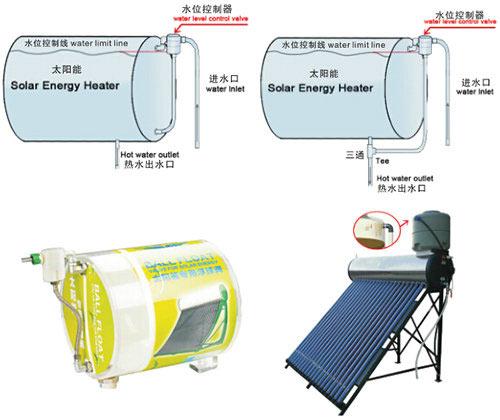 2,本产品属于液位控制阀,安装时,浮子必须垂直向下.图片