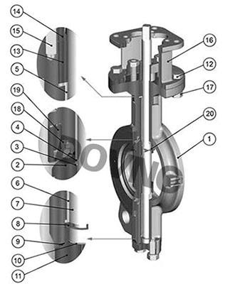 凸耳式高性能蝶阀结构图