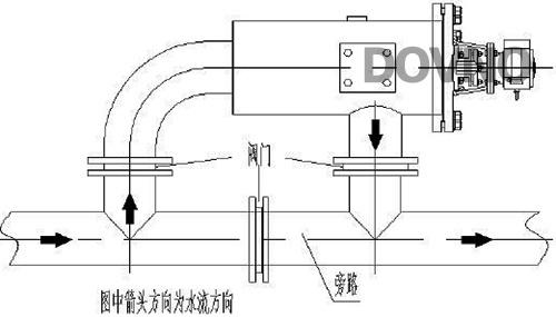 卧式自清洗过滤器安装示意图1