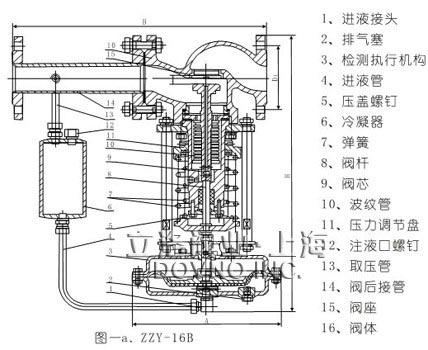 自力式减压阀结构图
