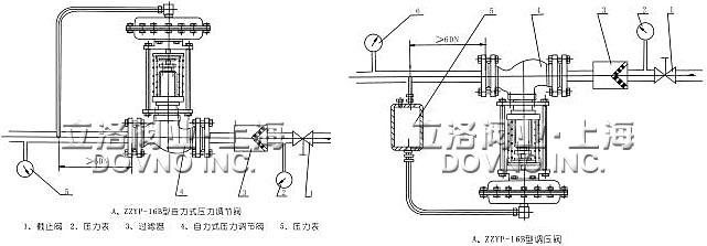 如果使用的介质为蒸汽时,自力式减压阀需要倒立安装在水平管道上,如图图片