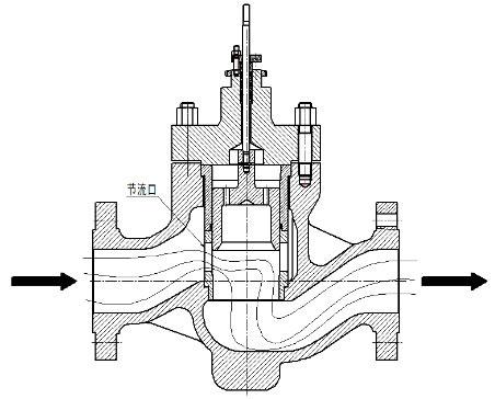 气体通过控制阀原理