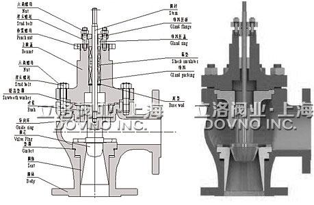 文丘里角型调节阀结构图图片