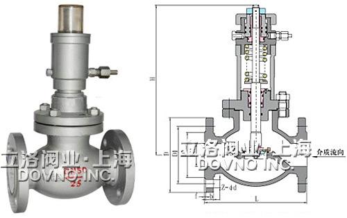 氨气切断阀,液动紧急切断阀内结构装有低熔点(易熔合金)的塞子,在
