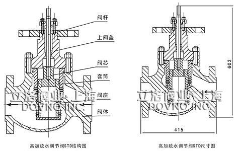 std高加疏水调节阀结构图