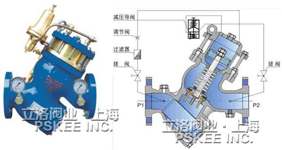 过滤活塞式可调减压阀结构图