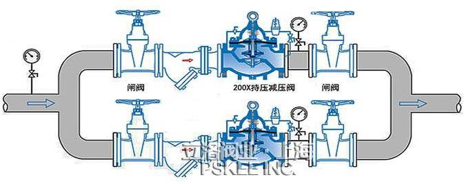 机械设备 阀泵设备 泵阀 > 200x减压稳压阀工作原理和安装示意图   .