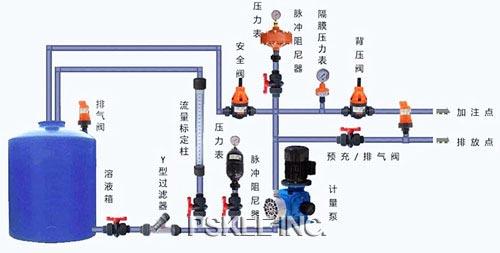 脉冲阻尼器系统安装示意图